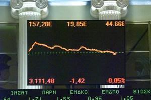 Αισιοδοξία στην Wall Street