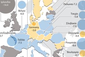 Πολλά τα χρέη στην Ευρωζώνη