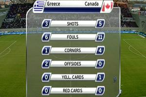 Ισόπαλοι χωρίς γκολ Ελλάδα-Καναδάς