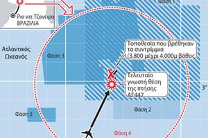 Ανασύρονται τα συντρίμμια του αεροπλάνου της Air France