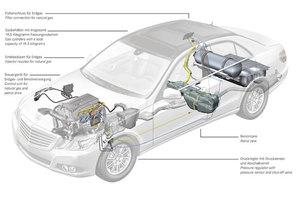 Mercedes E Class MY 2011