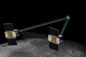 Δύο ρομποτικά σκάφη μελετούν το φεγγάρι