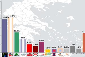Πρωτιά ΣΥΡΙΖΑ δίνει νέα δημοσκόπηση