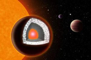 Ανακαλύφθηκε πλανήτης από διαμάντια
