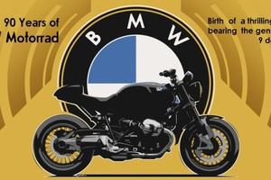Αμφίσημη ανακοίνωση της BMW στο Μιλάνο