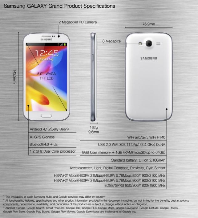 Ανακοινώθηκε επίσημα το νέο Samsung Galaxy Grand SamsungGalaxyGrand1