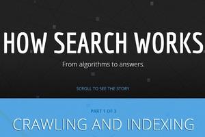 Τα μυστικά της αναζήτησης από την Google
