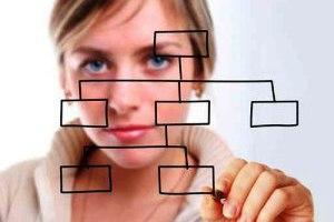 Ανάρπαστο έγινε το πρόγραμμα ενίσχυσης της γυναικείας επιχειρηματικότητας