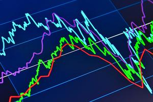 Η χειρότερη μέρα των τελευταίων 19 μηνών για τις διεθνείς αγορές