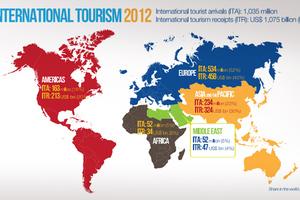 Ταχύτατα αναπτυσσόμενη η βιομηχανία του τουρισμού