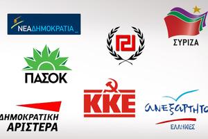 Οριακό προβάδισμα του ΣΥΡΙΖΑ σε νέα δημοσκόπηση