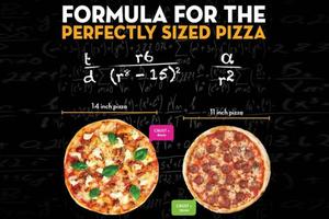 Αυτή είναι η μαθηματική φόρμουλα για την... τέλεια πίτσα
