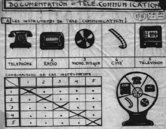 Η ιδέα του ίντερνετ χρονολογείται από το 1895