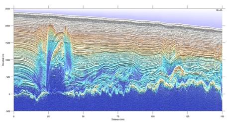Παγωμένος «υπόκοσμος» εντοπίστηκε στη Γροιλανδία