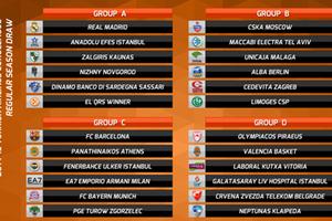 Οι αντίπαλοι Ολυμπιακού και Παναθηναϊκού στην Euroleague
