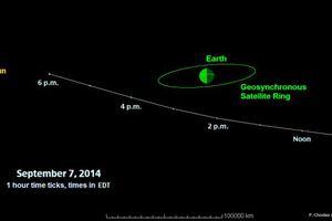 Ξυστά από τη Γη θα περάσει αστεροειδής