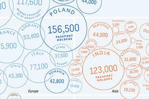 Από ποιες χώρες έρχονται οι ξένοι κάτοικοι του Λονδίνου