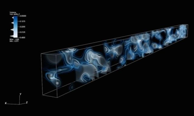 Τρισδιάστατη απεικόνιση του πρώιμου Σύμπαντος