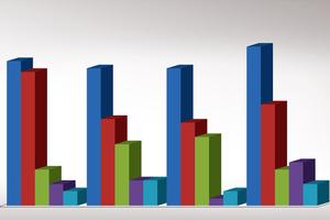 Οι δημοσκοπήσεις και το στοίχημα της αξιοπιστίας
