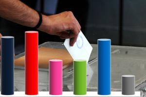 Σε δοκιμασία η αξιοπιστία των εκλογικών δημοσκοπήσεων εδώ και… 78 χρόνια