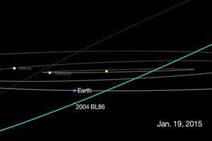 Αστεροειδής πέρασε… σύρριζα από τη γη