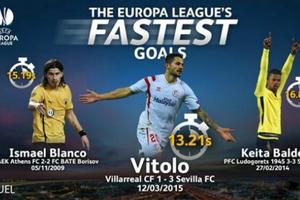 Τα πιο γρήγορα γκολ στο Europa League