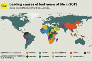 Η νούμερο ένα αιτία θανάτου σε κάθε χώρα