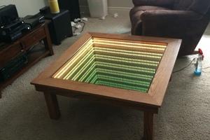 Το... απύθμενο τραπέζι