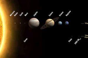 Τι είναι ο πλανήτης νάνος
