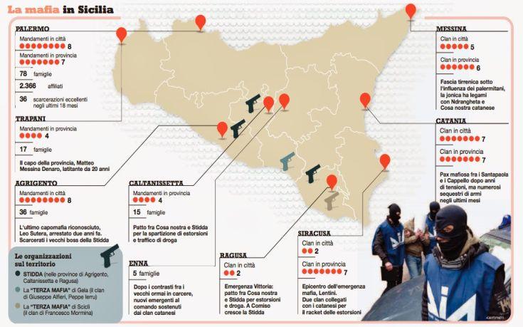 REPUBBLICA Mappa mafia in Sicilia 2mar14 p3