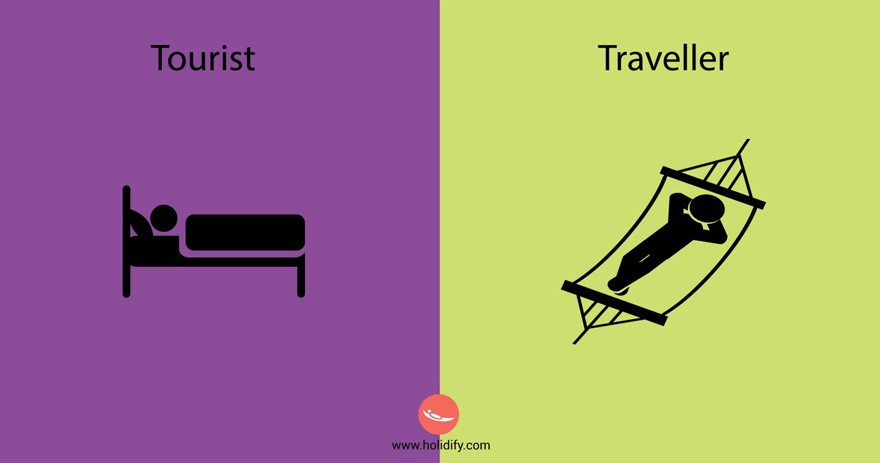 differences-traveler-tourist-holidify-22__880