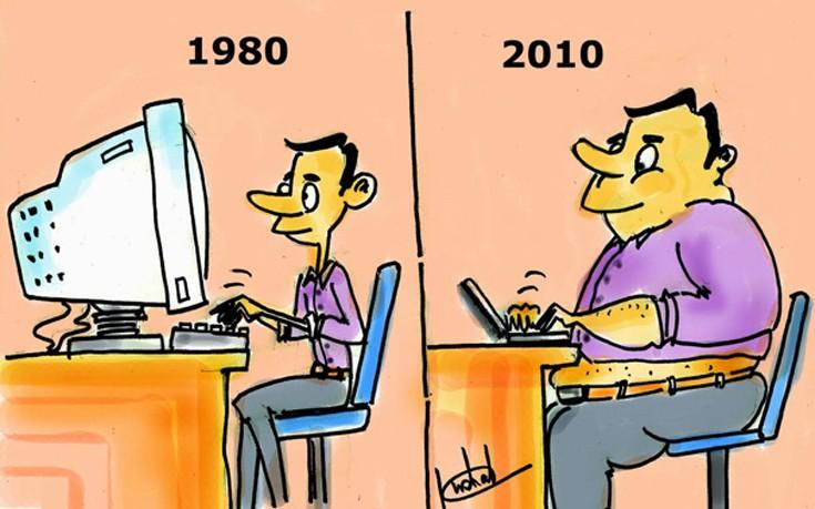 Πόσο άλλαξε ο κόσμος σε μερικά χρόνια