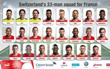 Η ομάδα της Ελβετίας