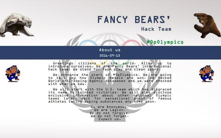 FANCY BEARS ΧΑΚΕΡ