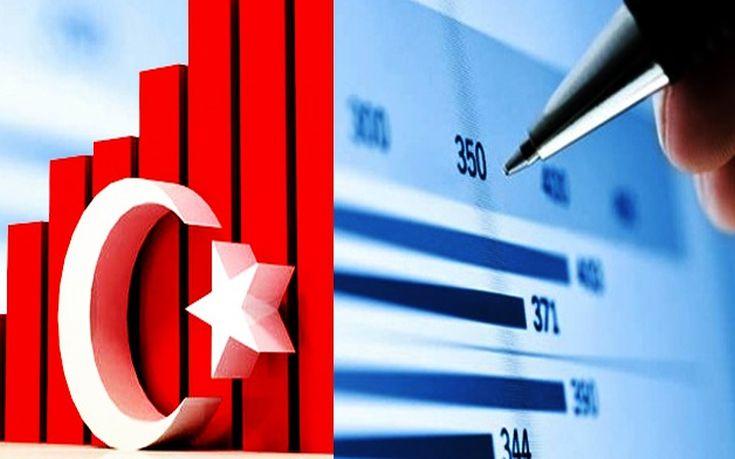 Χαμηλότερος από τις προβλέψεις ο ρυθμός ανάπτυξης της τουρκικής οικονομίας