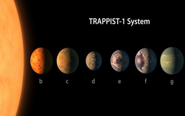 Τι σημαίνει η ανακάλυψη νέων πλανητών