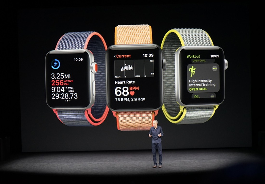 applewatch6