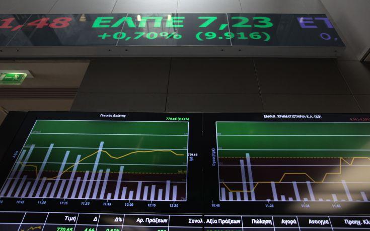 Μικρή άνοδος προς τις 650 μονάδες για το Χρηματιστήριο