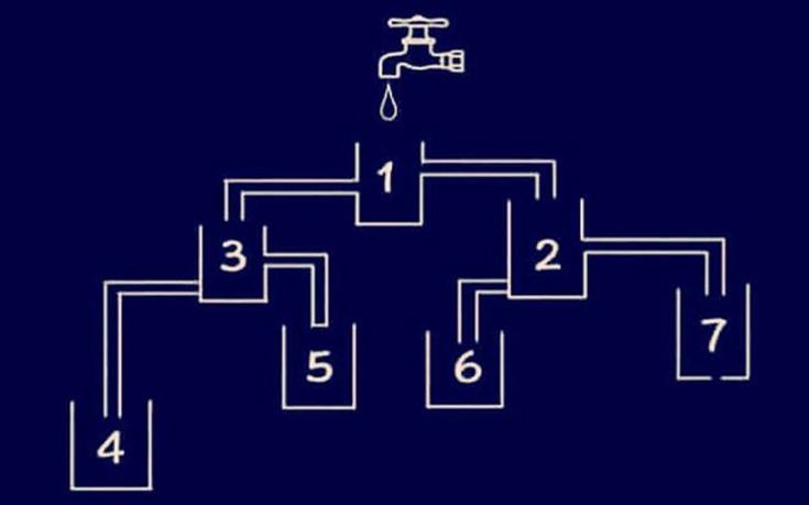 Ο γρίφος με τη βρύση που το... 99% δίνει λάθος απάντηση