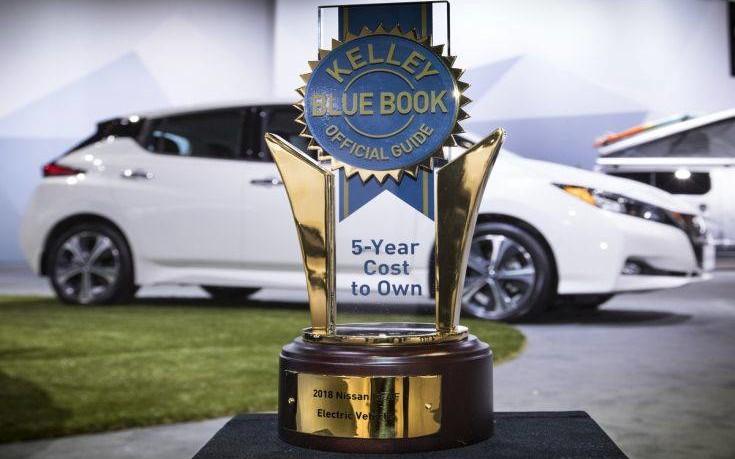 Το πιο φθηνό ηλεκτρικό Nissan Leaf