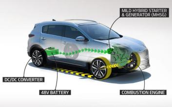 Η Kia παρουσιάζει νέο υβριδικό σύστημα 48V για κινητήρες πετρελαίου