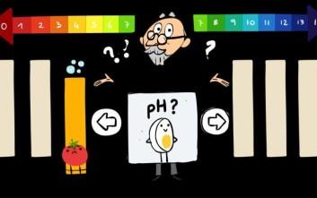 S.P.L. Sorensen, ο επιστήμονας που τιμά το doodle της Google