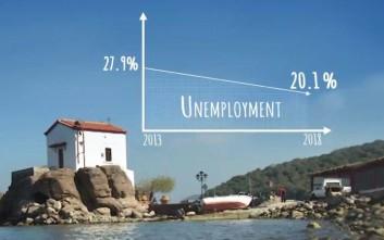 Ένα βίντεο γεμάτο Ελλάδα από την Κομισιόν για το τέλος των μνημονίων
