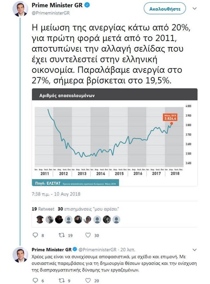 Τσίπρας: Η μείωση της ανεργίας αποτυπώνει την αλλαγή σελίδας