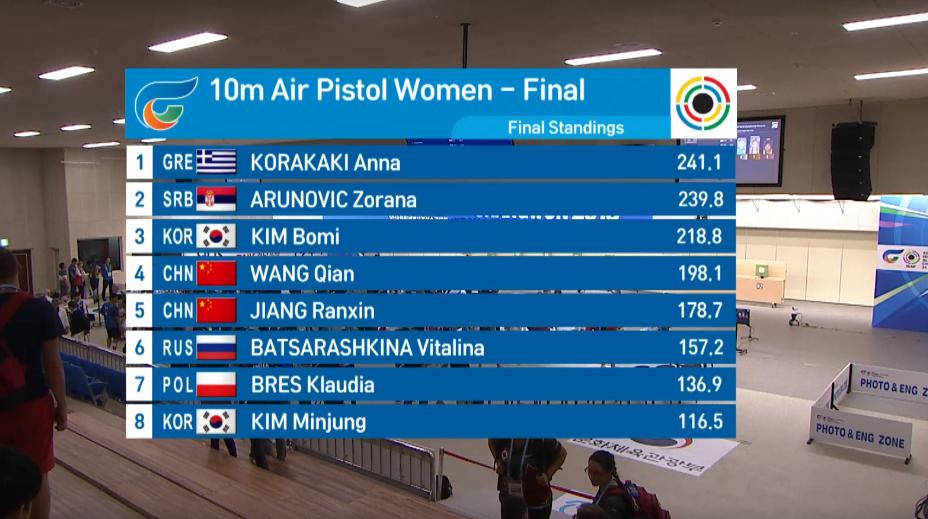 fsdf - Πρωταθλήτρια κόσμου η Άννα Κορακάκη