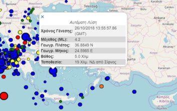 Σεισμός τώρα και κοντά στη Σίφνο
