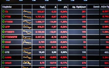 Χρηματιστήριο Αθηνών: Κλείσιμο με πτώση 0,46%