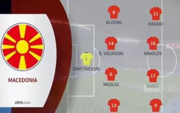 Στο ποδόσφαιρο οι γείτονες αναφέρονται ακόμη… σκέτο Μακεδονία
