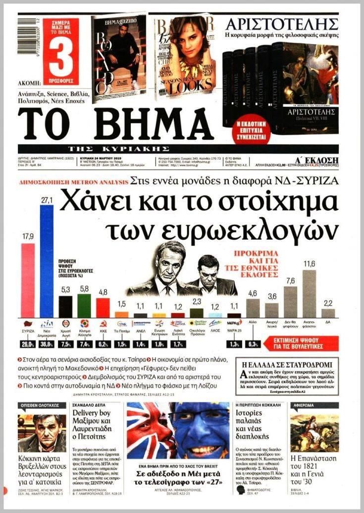 H διαφορά ΝΔ-ΣΥΡΙΖΑ σε δύο νέες δημοσκοπήσεις