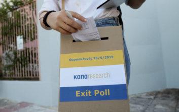 Exit poll: Σε μία ώρα η ανακοίνωση του αποτελέσματος, με δική της εκτίμηση η ΕΡΤ